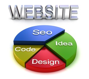 Web Designer Eynsford, Web Design